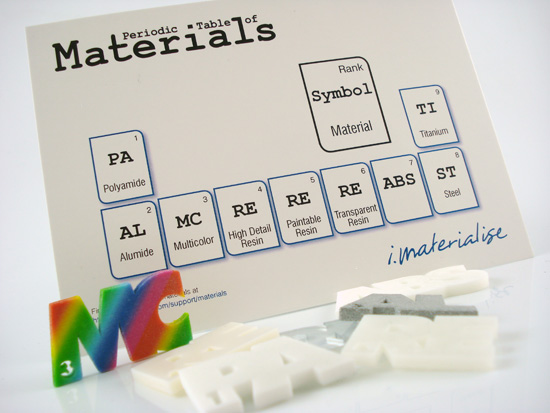The periodic table of materials 3d printing blog iterialise how it works urtaz Gallery