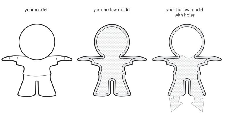3d printing tips: hollow out