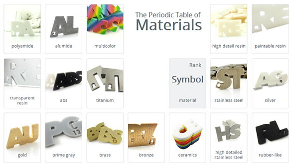 5_materials table