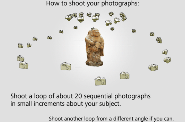 This is how you should take your pictures in order to create a 3D model.