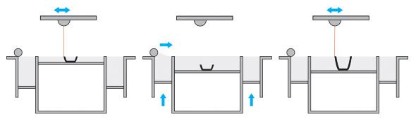 レーザ粉末焼結3Dプリント法の原理