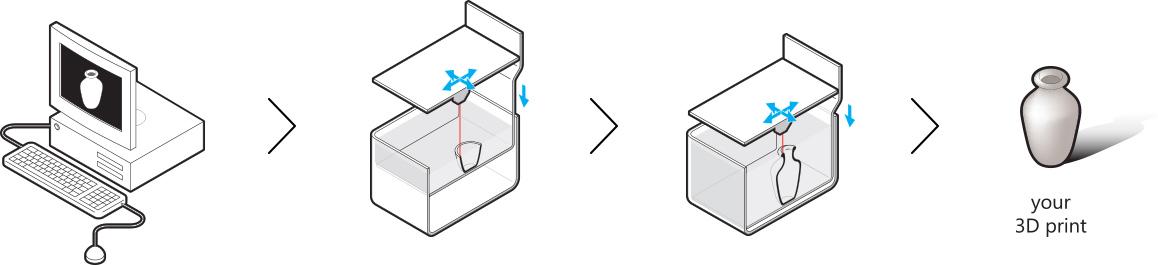 チタン3Dプリント 直接金属粉末造形