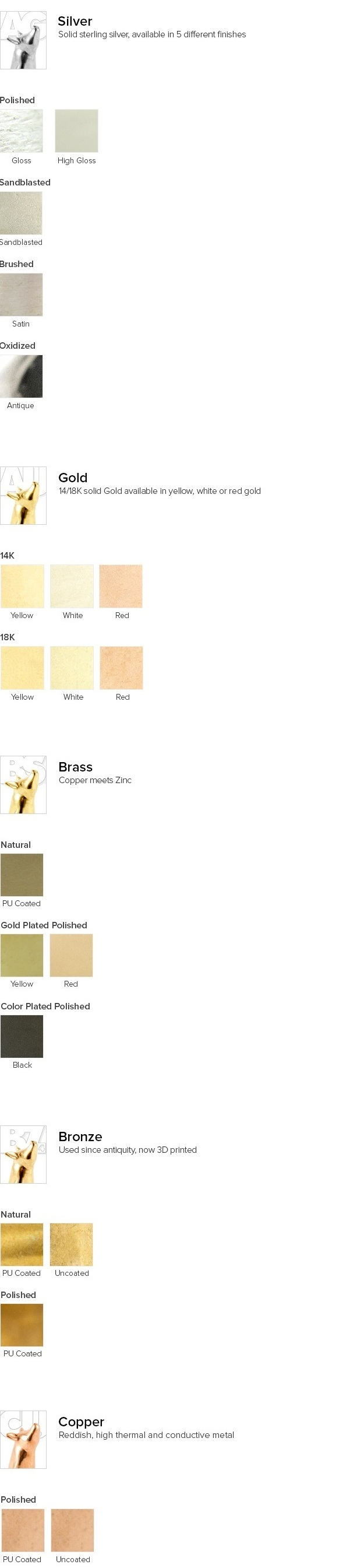 3D printing in Gold, Silver, Copper and Bronze: 100 3D printing materials explained