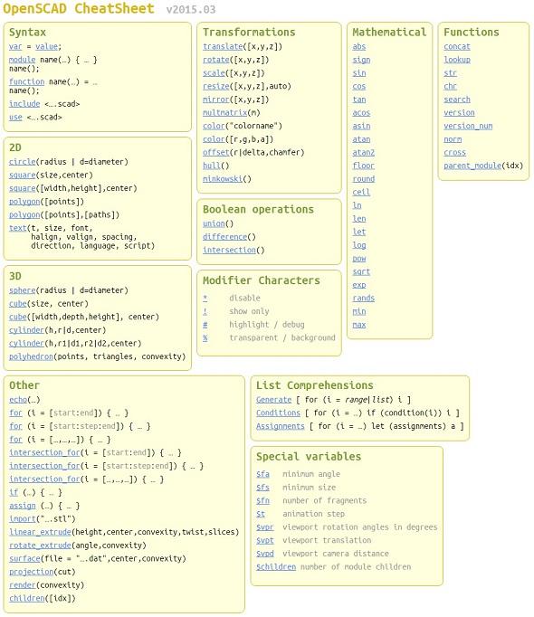 OpenSCAD Tutorial & Cheat Sheet-南极熊3D打印网-Nanjixiong com