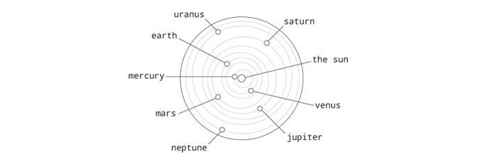 3d-print-planets-solar