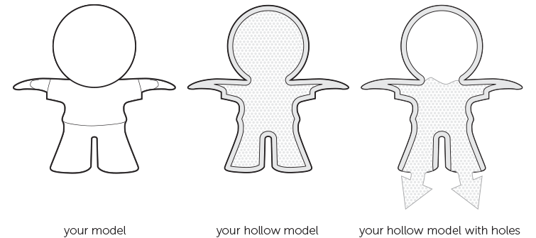 Hollow out your model